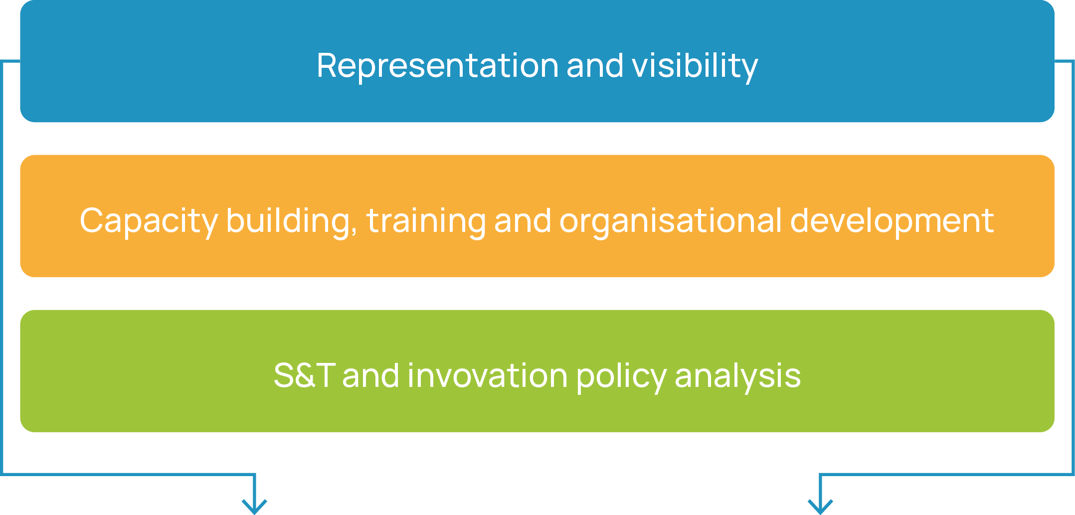 Vision-objectives-and-services